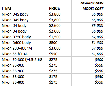 Nikon Gear FOR SALE